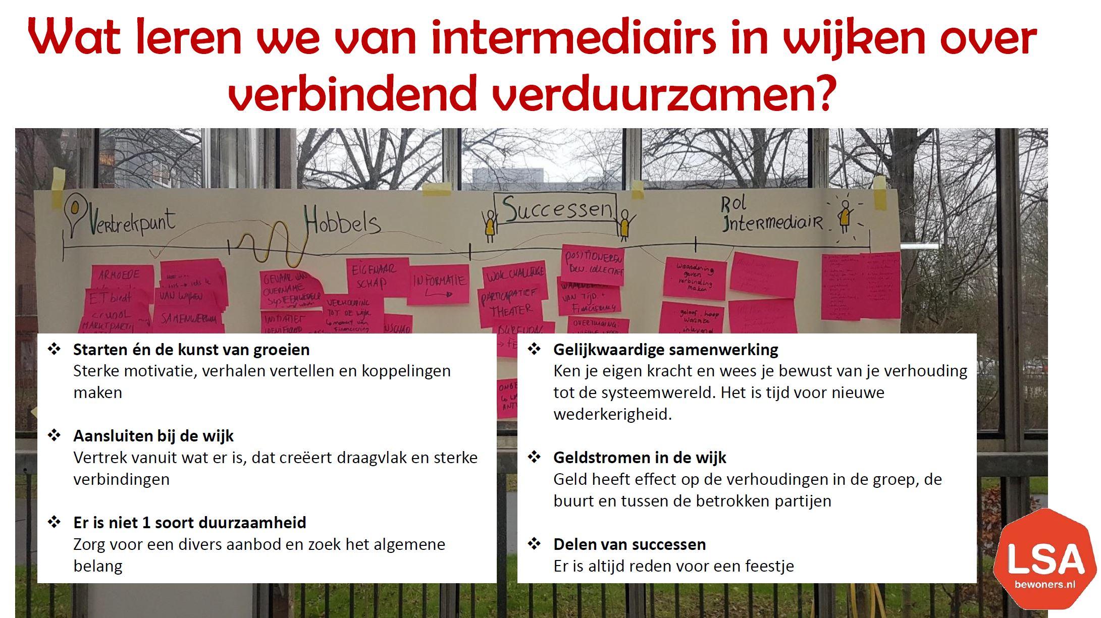 illustratie uit het verslag met de verzamelde quotes uit de discussie in stickers op de muur