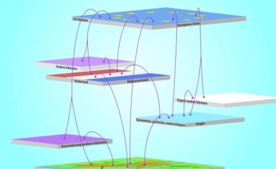 illustratie toont verbindingen tussen de verschillende spelers die het EU-beleid vormgeven en geeft zo de complexiteit weer